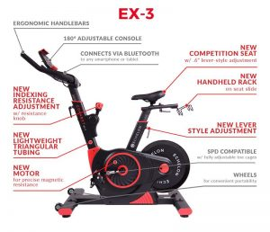 Echelon EX3 Review