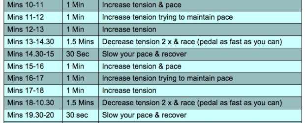 indoor spinning workout
