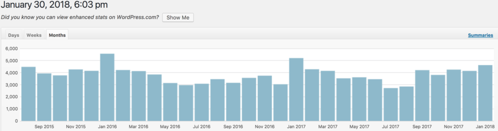 indoor cycling metrics